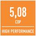 Aquarea High Performance. От 3 до 16 кВт. Высокая производительн