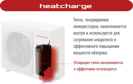 Технология Heatcharge